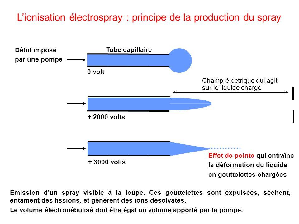Lionisation électrospray : principe de la production du spray Débit imposé par une pompe Tube capillaire 0 volt + 2000 volts + 3000 volts ………… Emissio