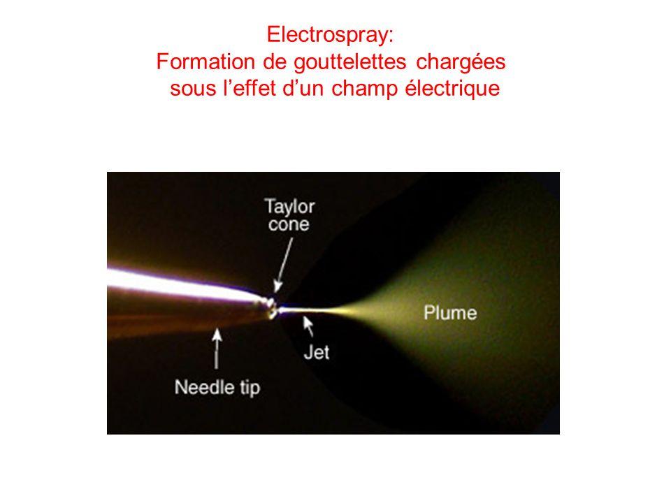 Electrospray: Formation de gouttelettes chargées sous leffet dun champ électrique
