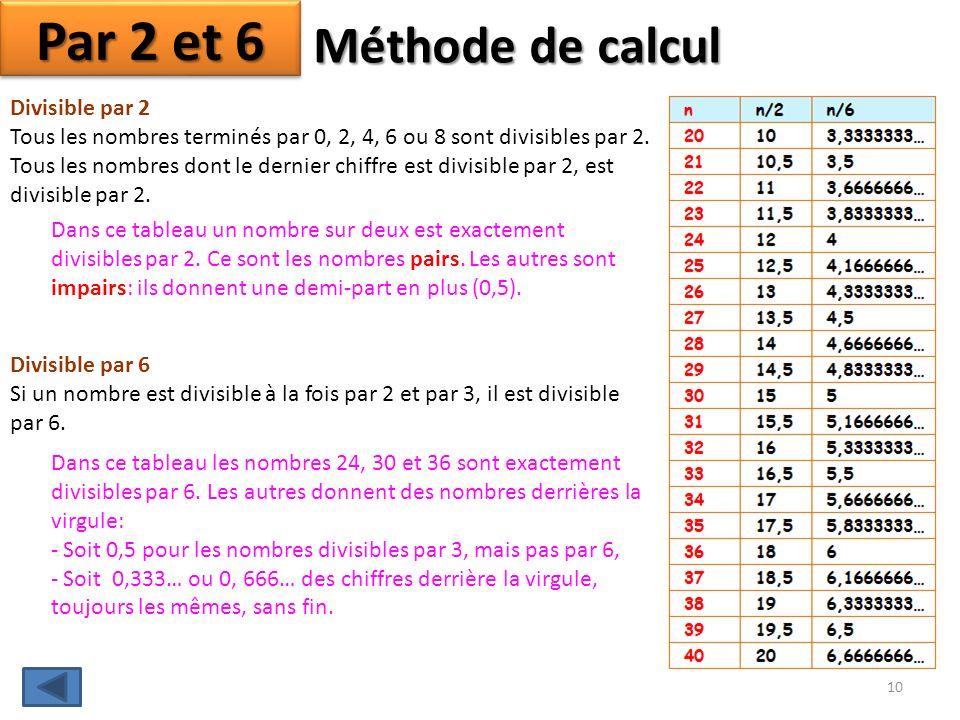 Méthode de calcul Par 5 et 10 Divisible par 5 Tous les nombres terminés par 0 ou 5 sont divisibles par 5. Tous les nombres dont le dernier chiffre est