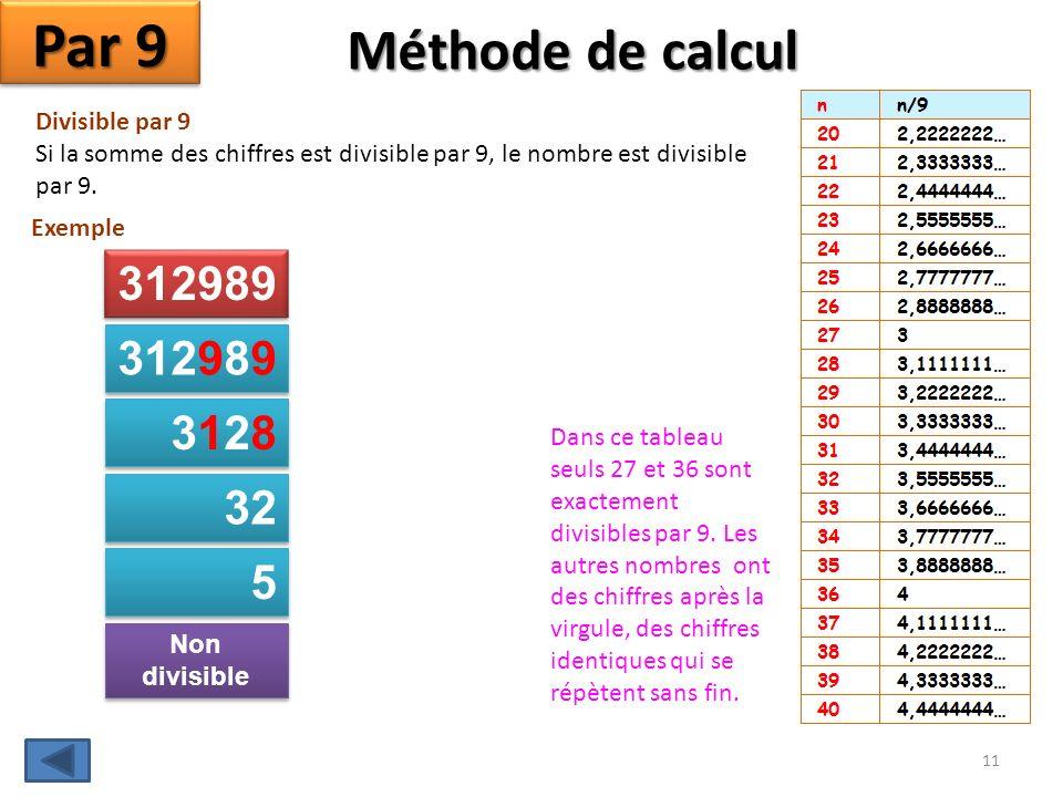 Méthode de calcul Par 2 et 6 Divisible par 2 Tous les nombres terminés par 0, 2, 4, 6 ou 8 sont divisibles par 2. Tous les nombres dont le dernier chi