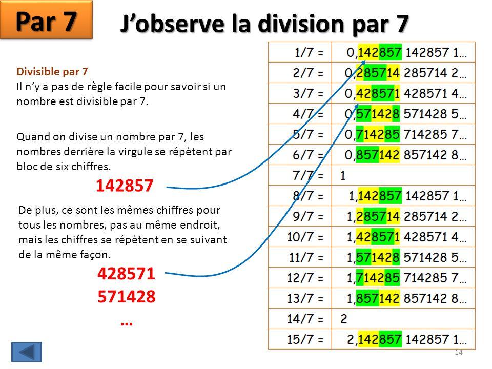 Méthode de calcul Par 11 13 Divisible par 11 On prend un chiffre sur deux et on les ajoute (P); on ajoute ceux qui restent (I). Si la différence (P –