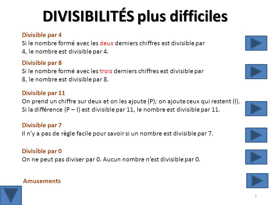 Divisible par 2 Tous les nombres terminés par 0, 2, 4, 6 ou 8 sont divisibles par 2. Tous les nombres dont le dernier chiffre est divisible par 2, est