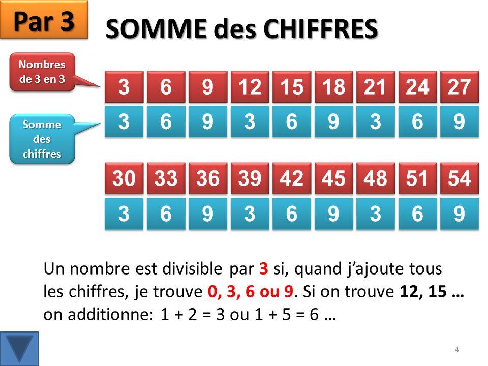 3 3 6 6 9 9 12 15 18 21 24 27 3 3 6 6 9 9 3 3 6 6 9 9 3 3 6 6 9 9 30 33 36 39 42 45 48 51 54 3 3 6 6 9 9 3 3 6 6 9 9 3 3 6 6 9 9 Un nombre est divisible par 3 si, quand jajoute tous les chiffres, je trouve 0, 3, 6 ou 9.