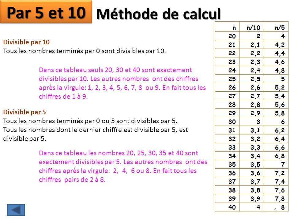Méthode de calcul Par 5 et 10 Divisible par 5 Tous les nombres terminés par 0 ou 5 sont divisibles par 5.
