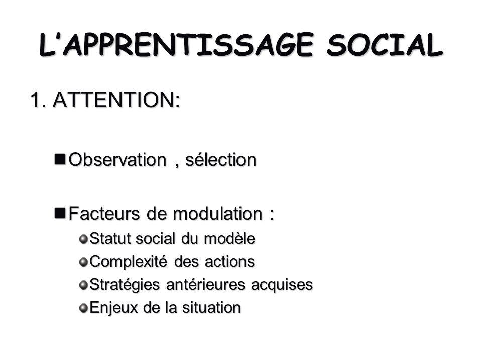 LAPPRENTISSAGE SOCIAL 1. ATTENTION: Observation, sélection Observation, sélection Facteurs de modulation : Facteurs de modulation : Statut social du m