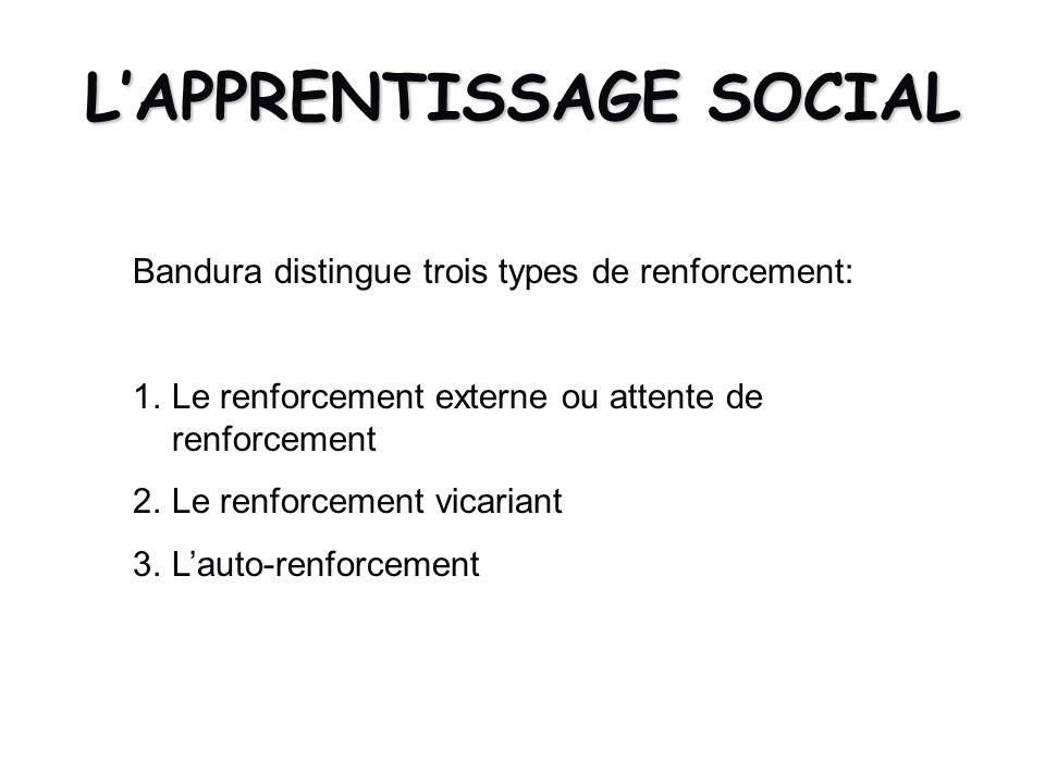 LAPPRENTISSAGE SOCIAL Bandura distingue trois types de renforcement: 1.Le renforcement externe ou attente de renforcement 2.Le renforcement vicariant