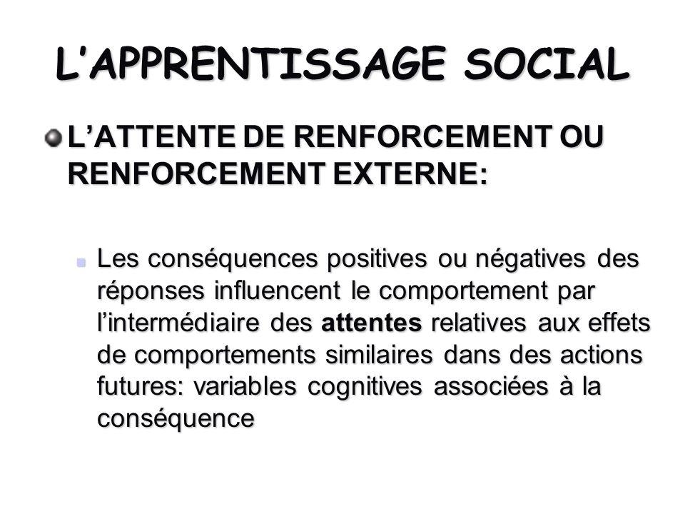LAPPRENTISSAGE SOCIAL LATTENTE DE RENFORCEMENT OU RENFORCEMENT EXTERNE: Les conséquences positives ou négatives des réponses influencent le comporteme