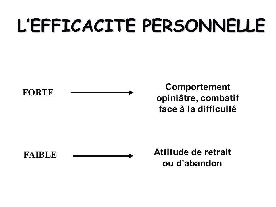 LEFFICACITE PERSONNELLE FORTE Comportement opiniâtre, combatif face à la difficulté FAIBLE Attitude de retrait ou dabandon
