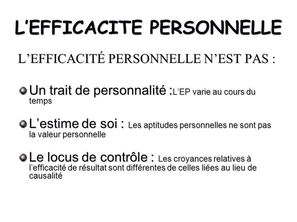 LEFFICACITE PERSONNELLE LEFFICACITÉ PERSONNELLE NEST PAS : Un trait de personnalité : LEP varie au cours du temps Lestime de soi : Les aptitudes perso