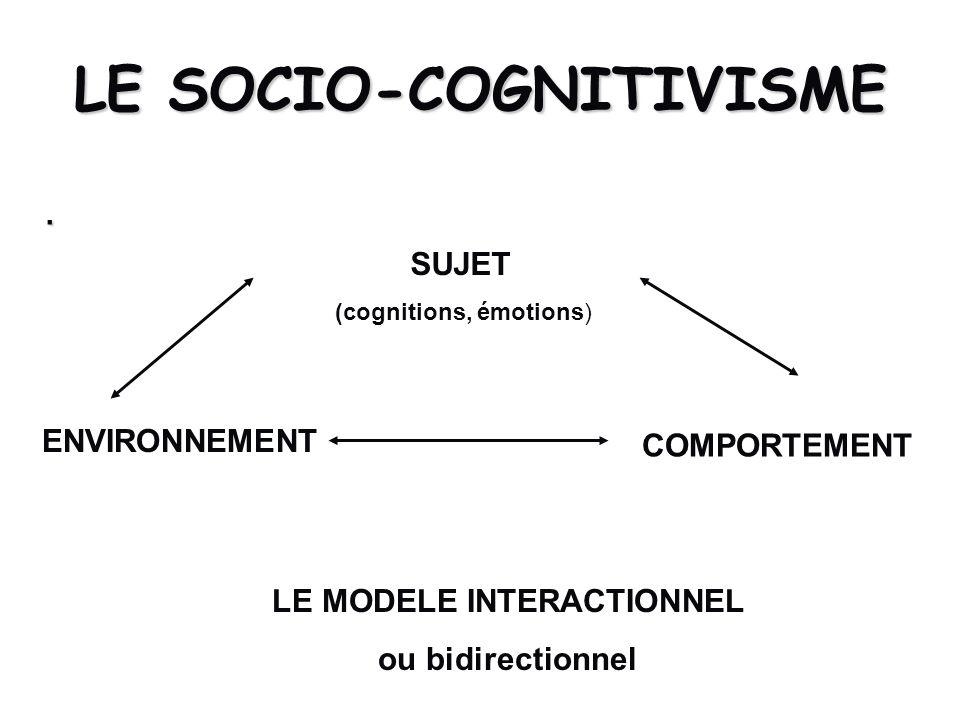 LE SOCIO-COGNITIVISME. SUJET (cognitions, émotions) ENVIRONNEMENT COMPORTEMENT LE MODELE INTERACTIONNEL ou bidirectionnel