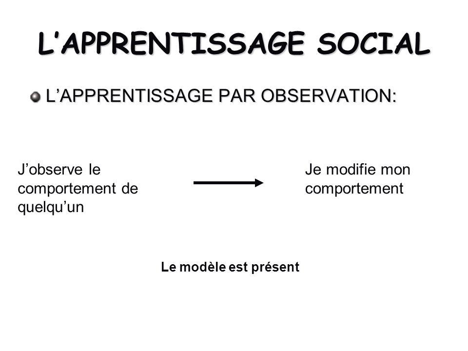 LAPPRENTISSAGE SOCIAL LAPPRENTISSAGE PAR OBSERVATION: Jobserve le comportement de quelquun Je modifie mon comportement Le modèle est présent