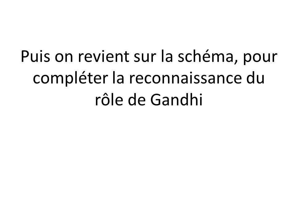 Puis on revient sur la schéma, pour compléter la reconnaissance du rôle de Gandhi