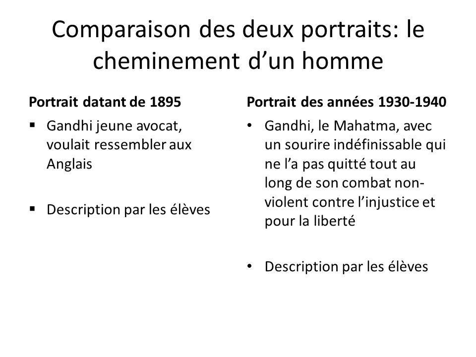 Annonce de la problématique: Comment le personnage de Gandhi ( 1869-1948) est-il devenu un mythe planétaire?