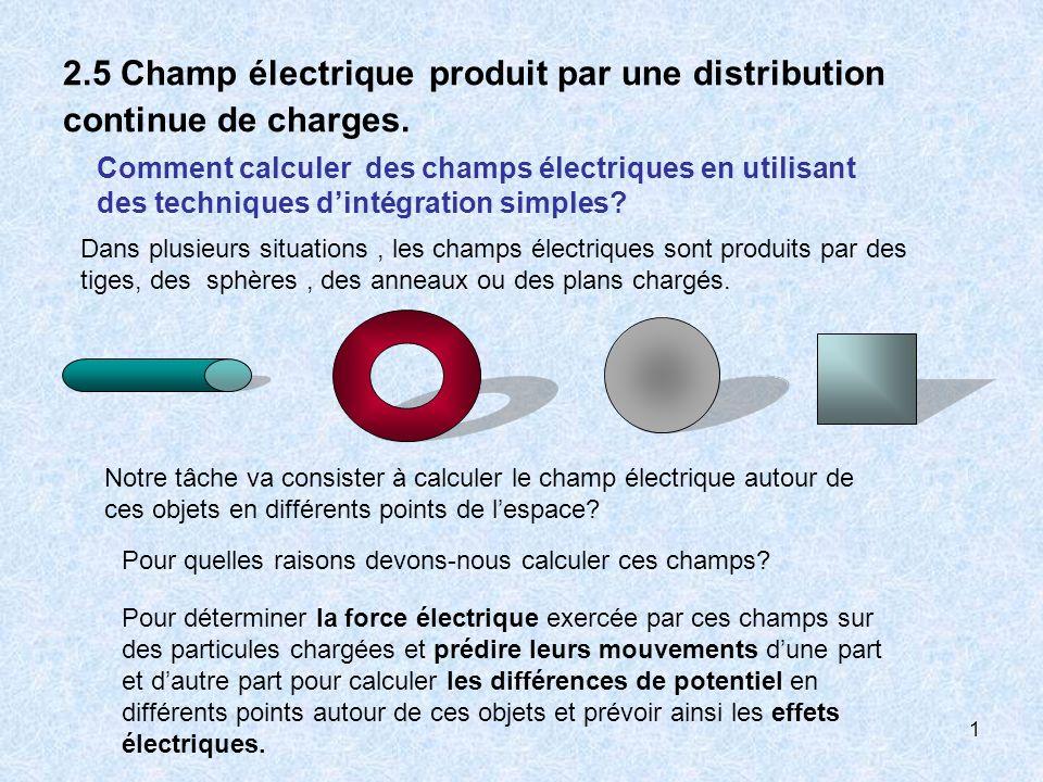 1 2.5 Champ électrique produit par une distribution continue de charges. Pour quelles raisons devons-nous calculer ces champs? Notre tâche va consiste