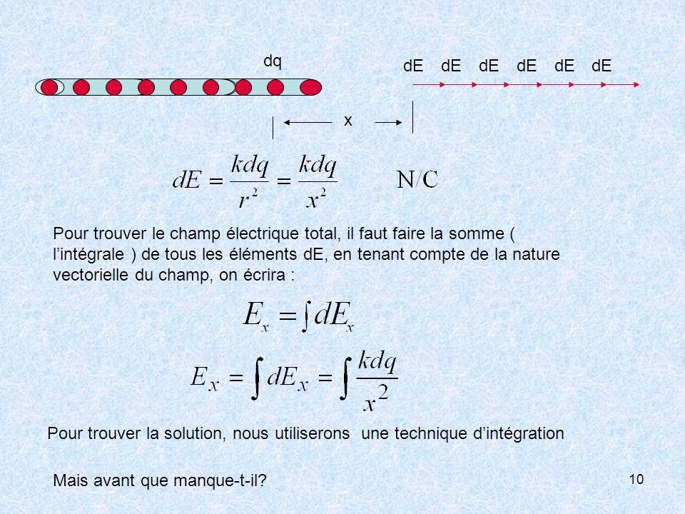 10 dq dE x Pour trouver le champ électrique total, il faut faire la somme ( lintégrale ) de tous les éléments dE, en tenant compte de la nature vector