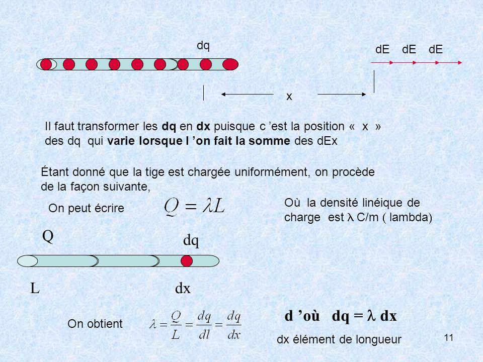 11 dq x dE Où la densité linéique de charge est C/m lambda On peut écrire Étant donné que la tige est chargée uniformément, on procède de la façon sui