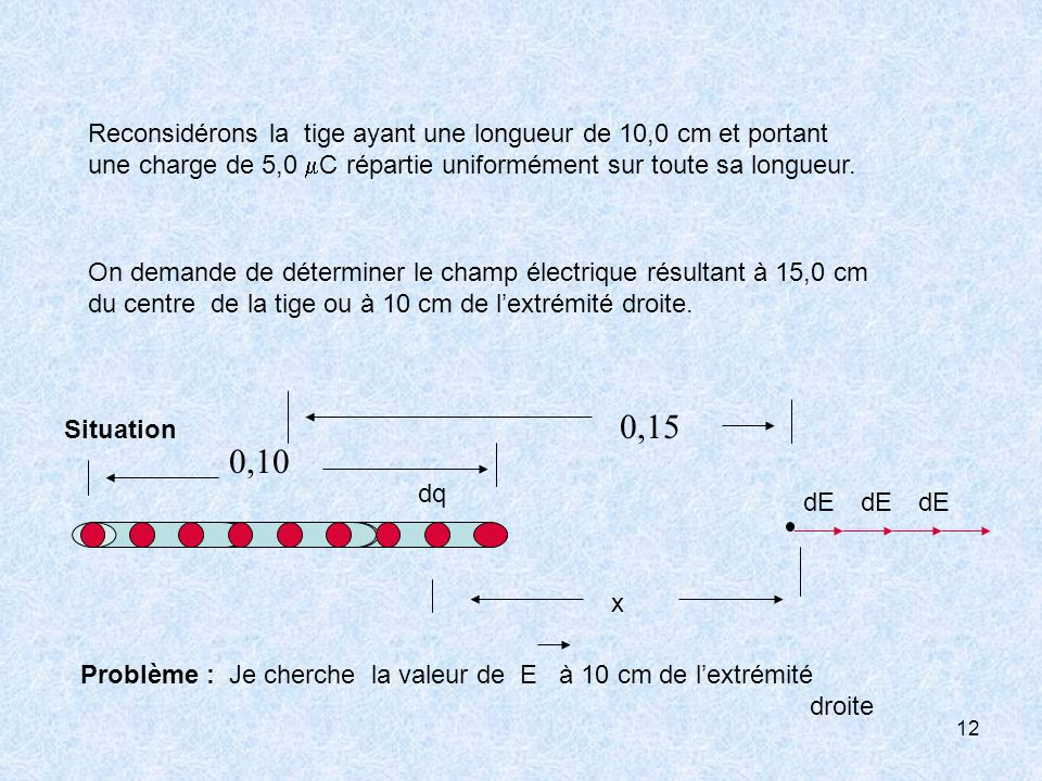 12 Reconsidérons la tige ayant une longueur de 10,0 cm et portant une charge de 5,0 C répartie uniformément sur toute sa longueur. On demande de déter