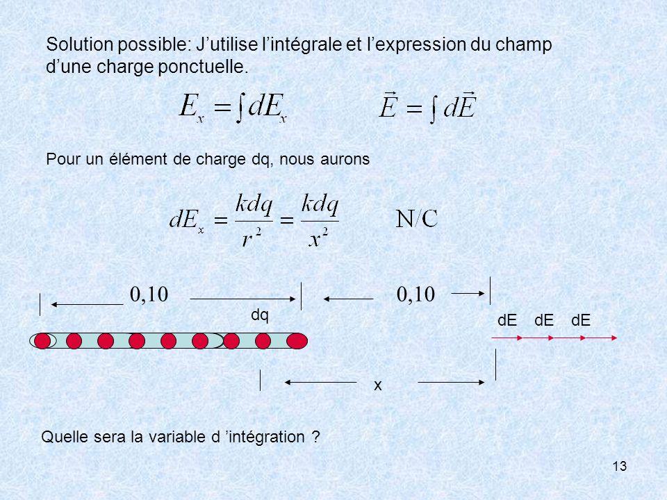 13 Solution possible: Jutilise lintégrale et lexpression du champ dune charge ponctuelle. Pour un élément de charge dq, nous aurons dq x dE 0,10 Quell