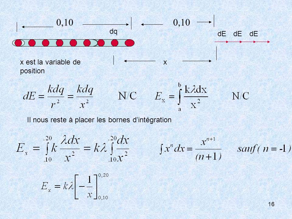 16 dq x dE 0,10 x est la variable de position Il nous reste à placer les bornes dintégration