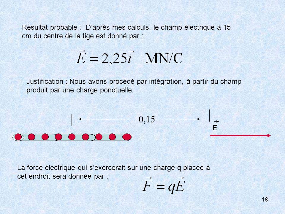 18 Résultat probable : Daprès mes calculs, le champ électrique à 15 cm du centre de la tige est donné par : E 0,15 La force électrique qui sexercerait