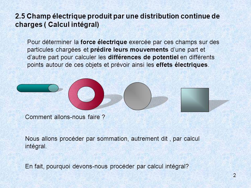2 2.5 Champ électrique produit par une distribution continue de charges ( Calcul intégral) Comment allons-nous faire ? Nous allons procéder par sommat