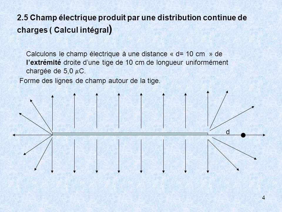 4 2.5 Champ électrique produit par une distribution continue de charges ( Calcul intégral ) Calculons le champ électrique à une distance « d= 10 cm »