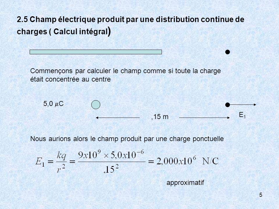 5 2.5 Champ électrique produit par une distribution continue de charges ( Calcul intégral ) Commençons par calculer le champ comme si toute la charge
