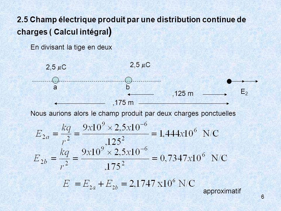 6 2.5 Champ électrique produit par une distribution continue de charges ( Calcul intégral ) En divisant la tige en deux E2E2 2,5 C,125 m Nous aurions