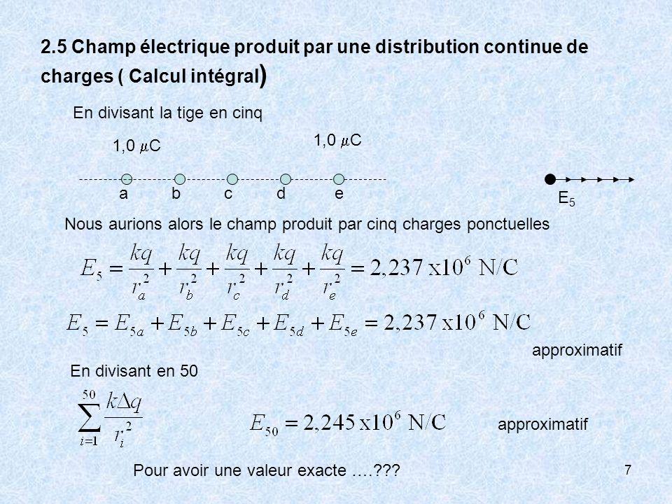 7 2.5 Champ électrique produit par une distribution continue de charges ( Calcul intégral ) approximatif En divisant la tige en cinq E5E5 Nous aurions