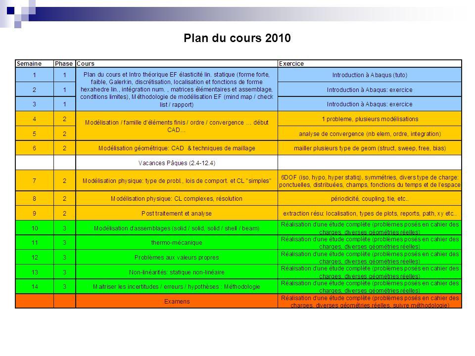 Plan du cours 2010