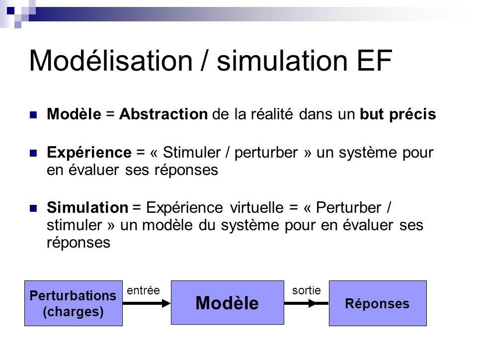 Modélisation / simulation EF Modèle = Abstraction de la réalité dans un but précis Expérience = « Stimuler / perturber » un système pour en évaluer se