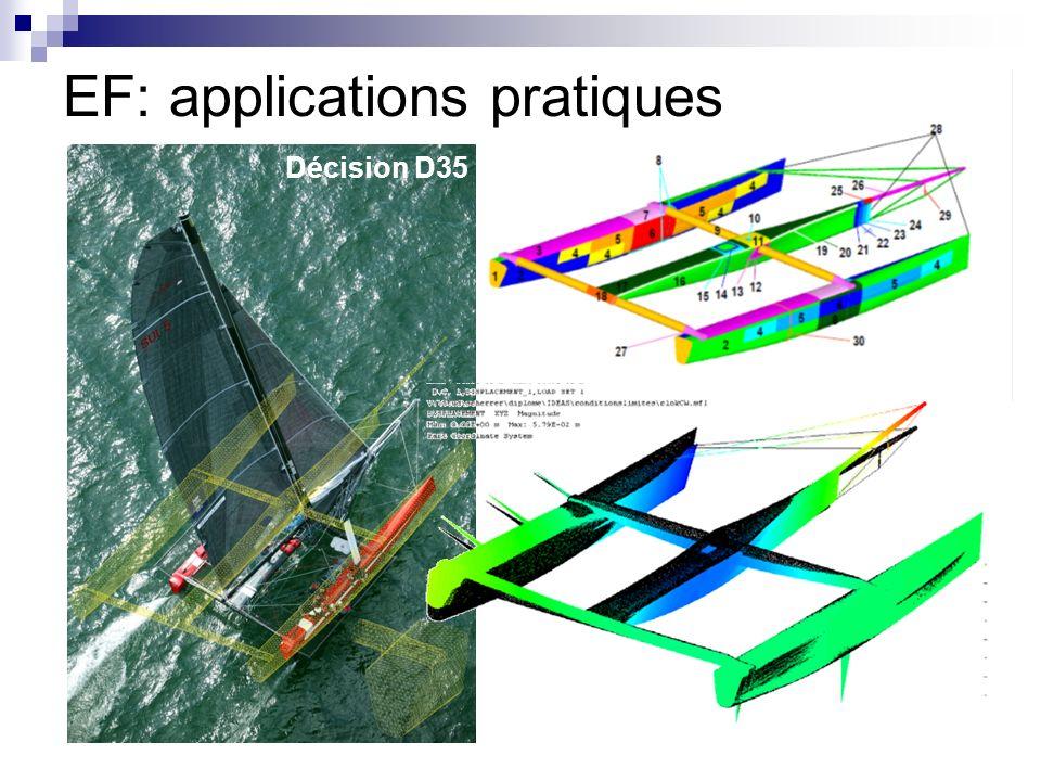 EF: applications pratiques Décision D35