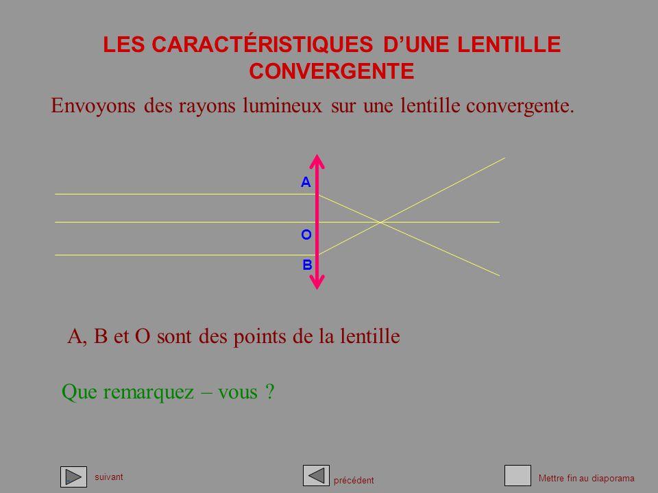 LES CARACTÉRISTIQUES DUNE LENTILLE CONVERGENTE Envoyons des rayons lumineux sur une lentille convergente. O B Que remarquez – vous ? A A, B et O sont
