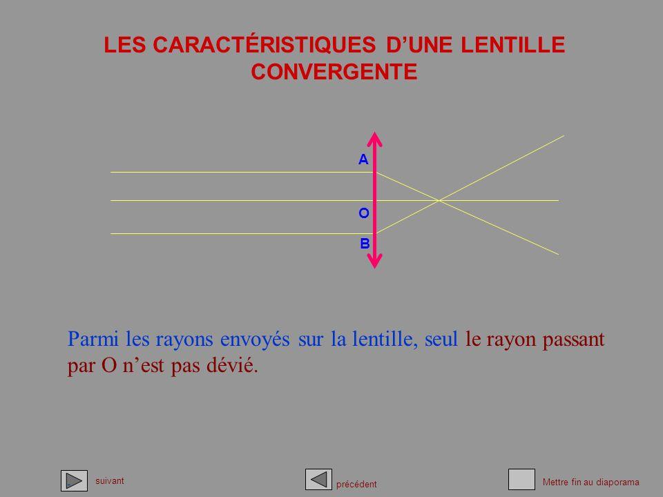 LES CARACTÉRISTIQUES DUNE LENTILLE CONVERGENTE O B A Parmi les rayons envoyés sur la lentille, seul le rayon passant par O nest pas dévié. suivant pré