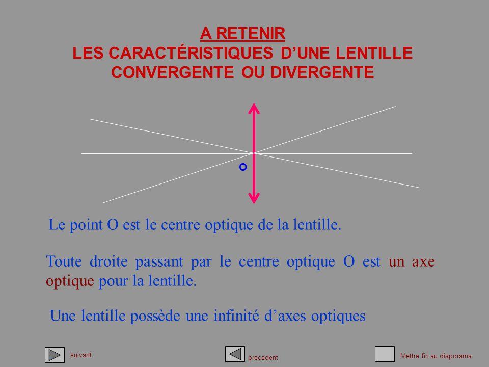 Toute droite passant par le centre optique O est un axe optique pour la lentille. A RETENIR LES CARACTÉRISTIQUES DUNE LENTILLE CONVERGENTE OU DIVERGEN