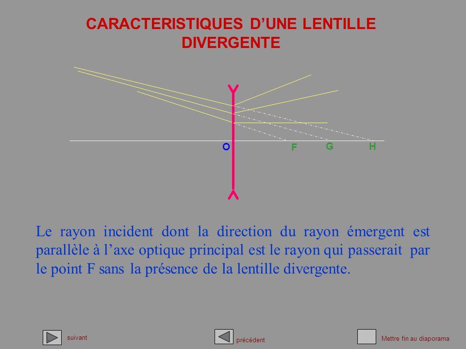 CARACTERISTIQUES DUNE LENTILLE DIVERGENTE Le rayon incident dont la direction du rayon émergent est parallèle à laxe optique principal est le rayon qu