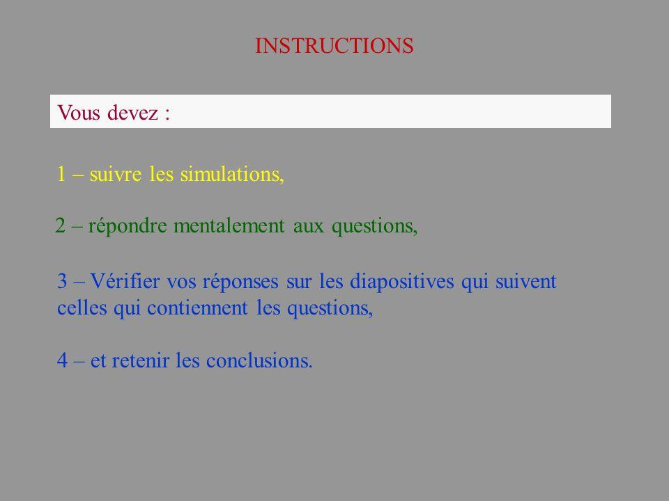 INSTRUCTIONS Vous devez : 1 – suivre les simulations, 2 – répondre mentalement aux questions, 3 – Vérifier vos réponses sur les diapositives qui suive