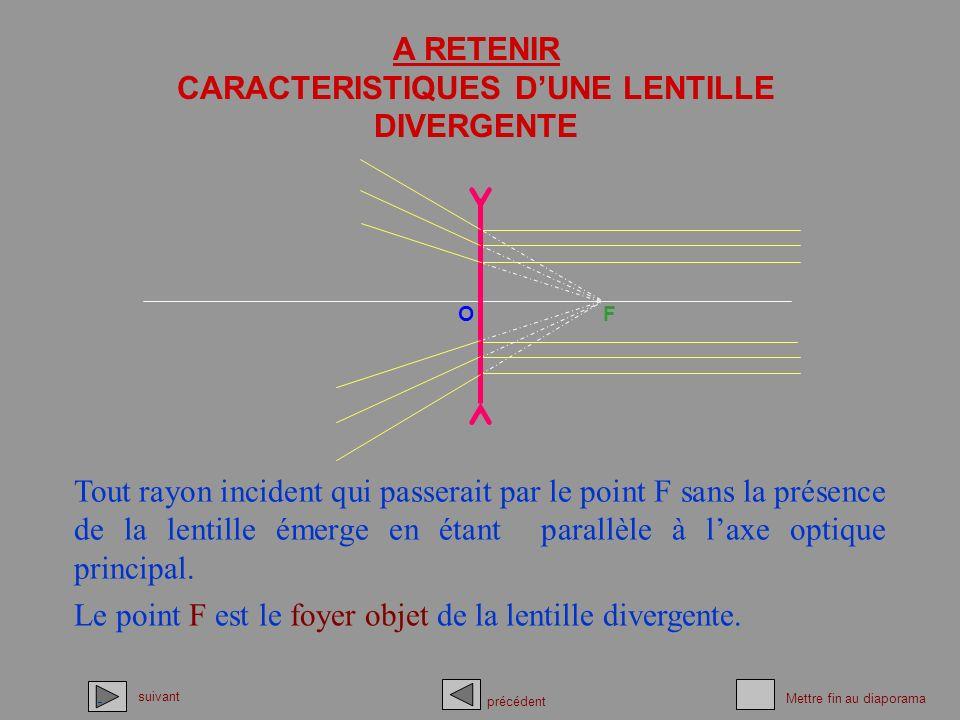 A RETENIR CARACTERISTIQUES DUNE LENTILLE DIVERGENTE Tout rayon incident qui passerait par le point F sans la présence de la lentille émerge en étant p