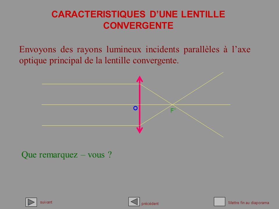 CARACTERISTIQUES DUNE LENTILLE CONVERGENTE Envoyons des rayons lumineux incidents parallèles à laxe optique principal de la lentille convergente. Que