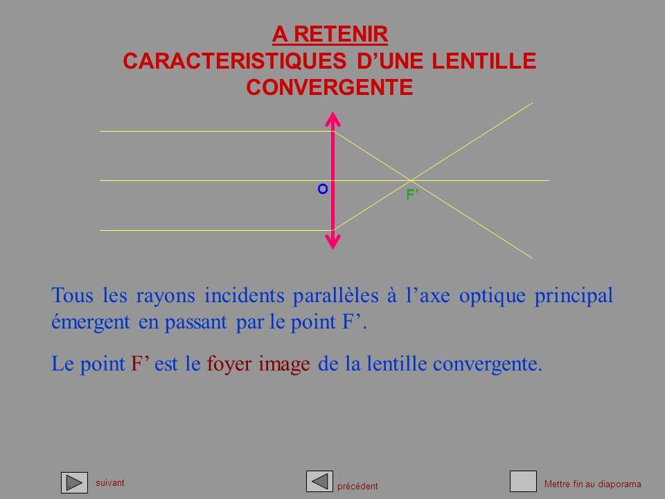 A RETENIR CARACTERISTIQUES DUNE LENTILLE CONVERGENTE Le point F est le foyer image de la lentille convergente. suivant précédent Mettre fin au diapora