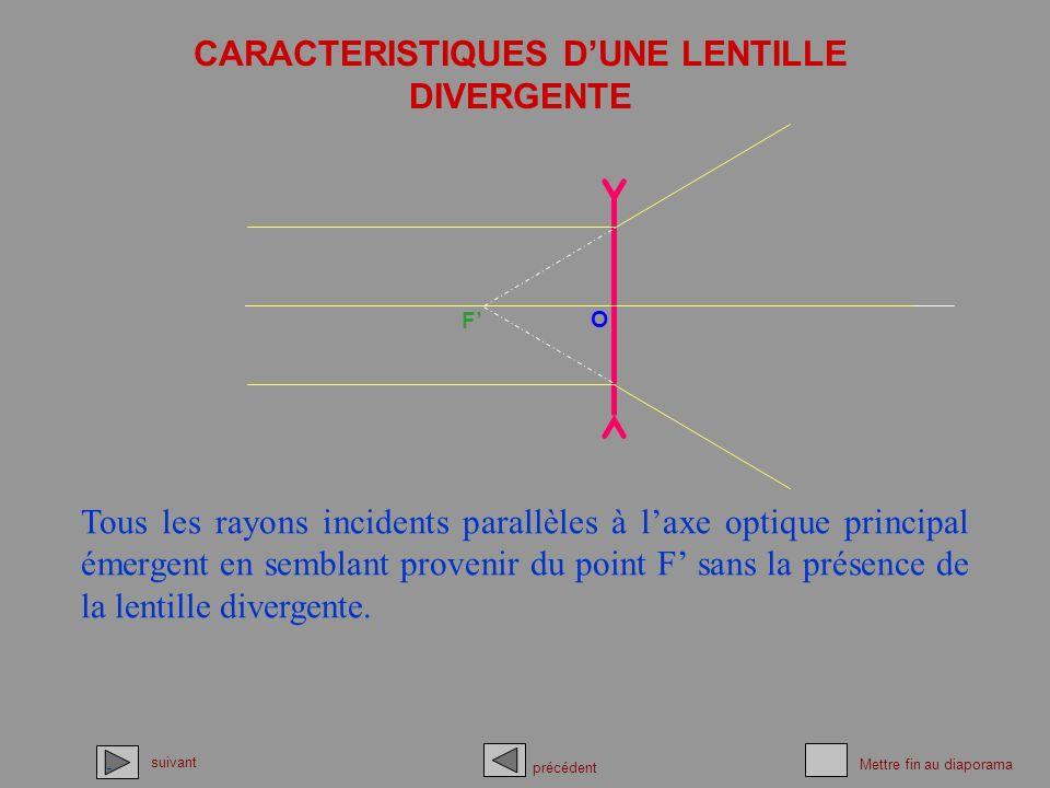 CARACTERISTIQUES DUNE LENTILLE DIVERGENTE Tous les rayons incidents parallèles à laxe optique principal émergent en semblant provenir du point F sans