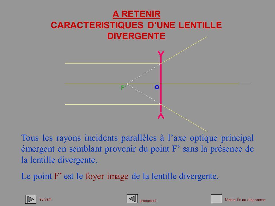 A RETENIR CARACTERISTIQUES DUNE LENTILLE DIVERGENTE Le point F est le foyer image de la lentille divergente. suivant précédent Mettre fin au diaporama