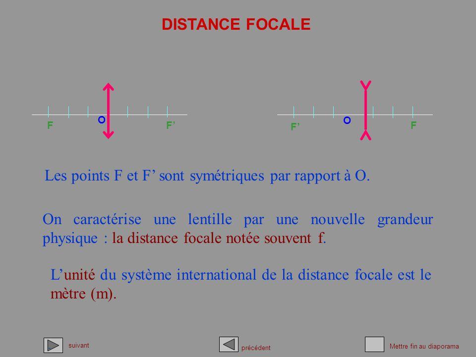 DISTANCE FOCALE suivant précédent Mettre fin au diaporama Les points F et F sont symétriques par rapport à O. O F F O FF On caractérise une lentille p