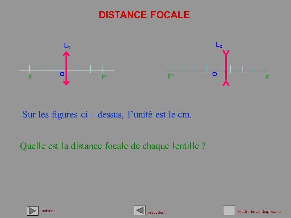DISTANCE FOCALE suivant précédent Mettre fin au diaporama O F F O FF Sur les figures ci – dessus, lunité est le cm. Quelle est la distance focale de c