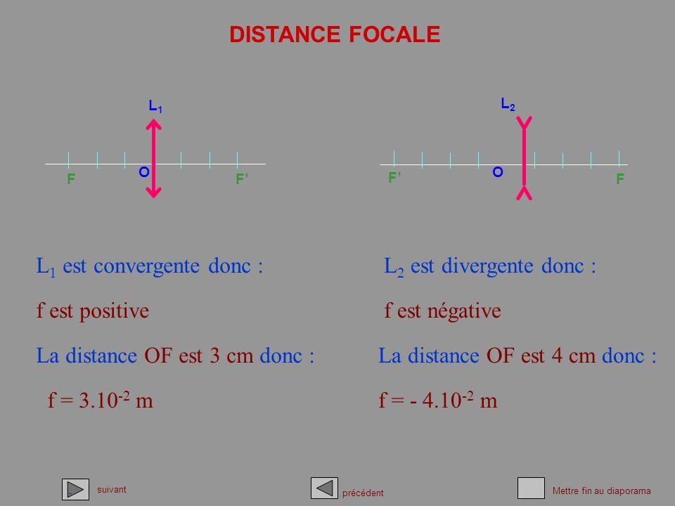 DISTANCE FOCALE suivant précédent Mettre fin au diaporama O F F O FF L1 L1 est convergente donc : L1L1 L2L2 f est positive La distance OF est 3 cm don