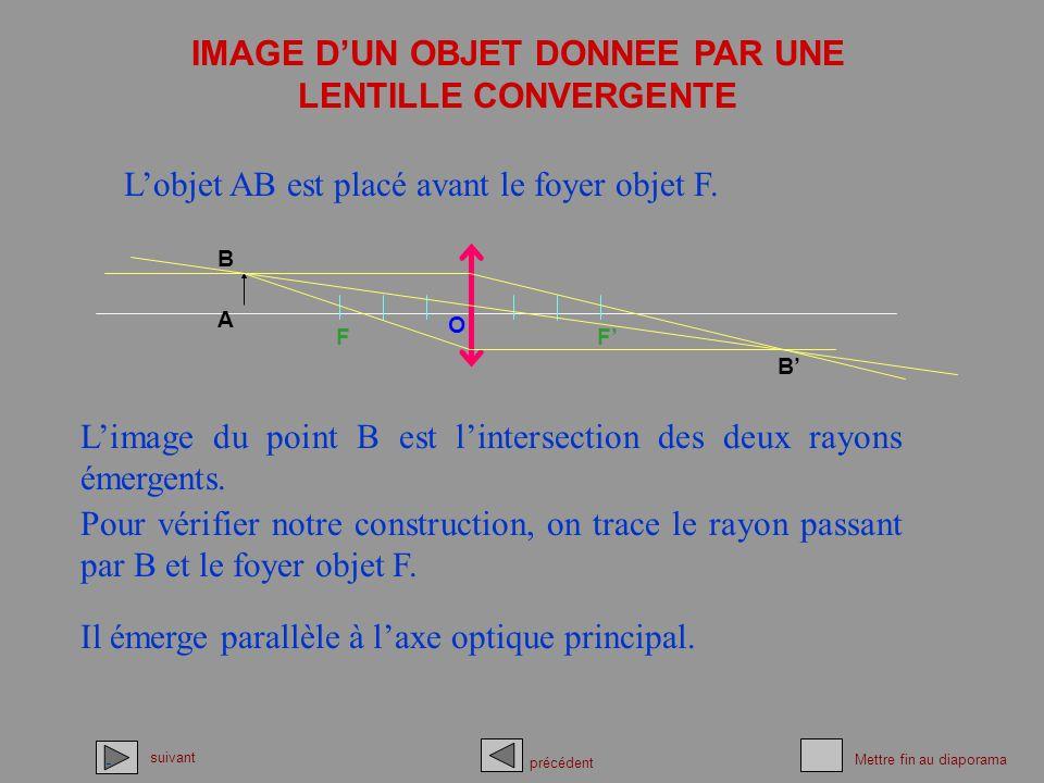 IMAGE DUN OBJET DONNEE PAR UNE LENTILLE CONVERGENTE suivant précédent Mettre fin au diaporama O FF Limage du point B est lintersection des deux rayons