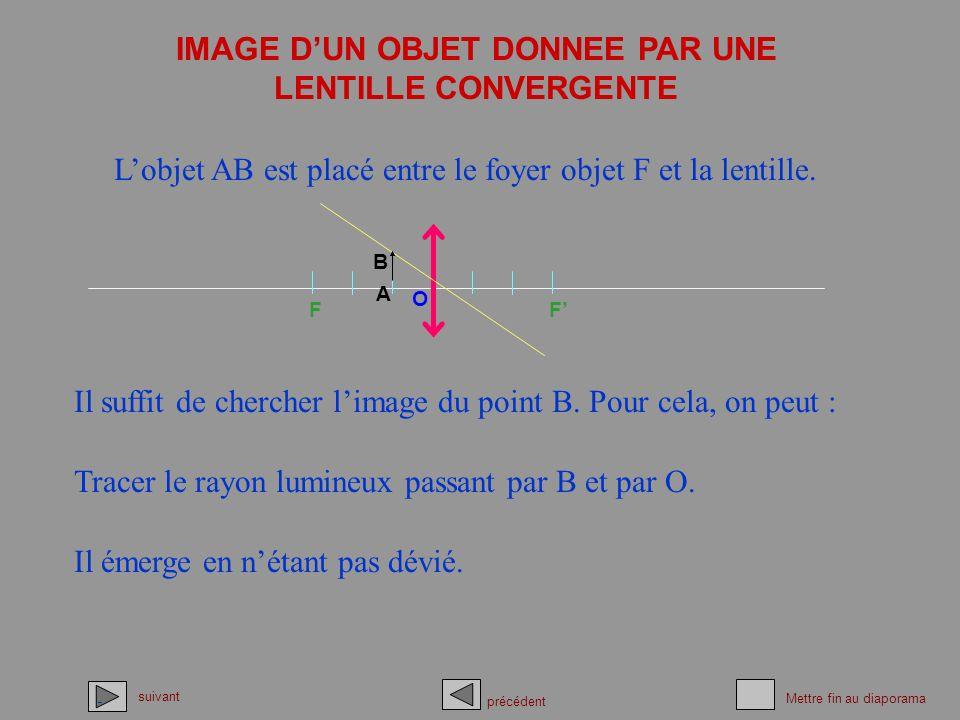 IMAGE DUN OBJET DONNEE PAR UNE LENTILLE CONVERGENTE suivant précédent Mettre fin au diaporama O FF Tracer le rayon lumineux passant par B et par O. Il