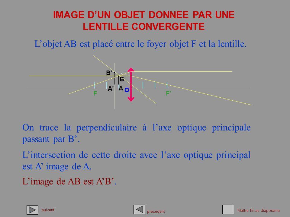 A IMAGE DUN OBJET DONNEE PAR UNE LENTILLE CONVERGENTE suivant précédent Mettre fin au diaporama Lobjet AB est placé entre le foyer objet F et la lenti