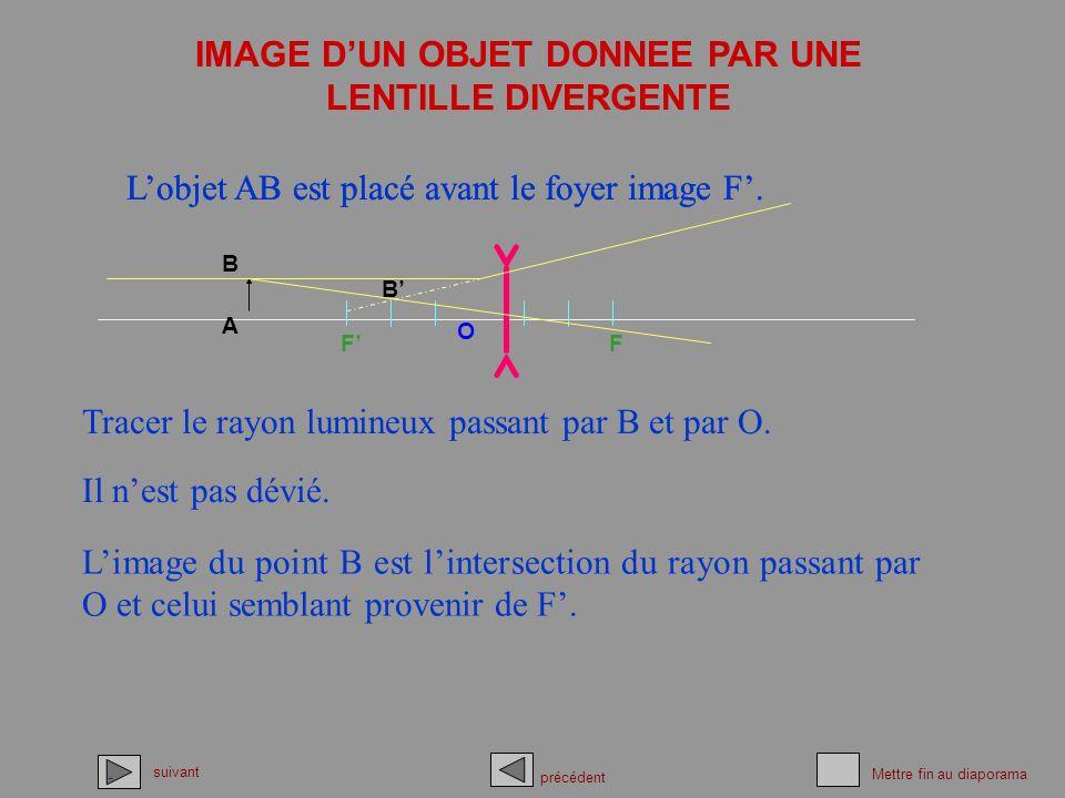 IMAGE DUN OBJET DONNEE PAR UNE LENTILLE DIVERGENTE suivant précédent Mettre fin au diaporama Tracer le rayon lumineux passant par B et par O. Lobjet A