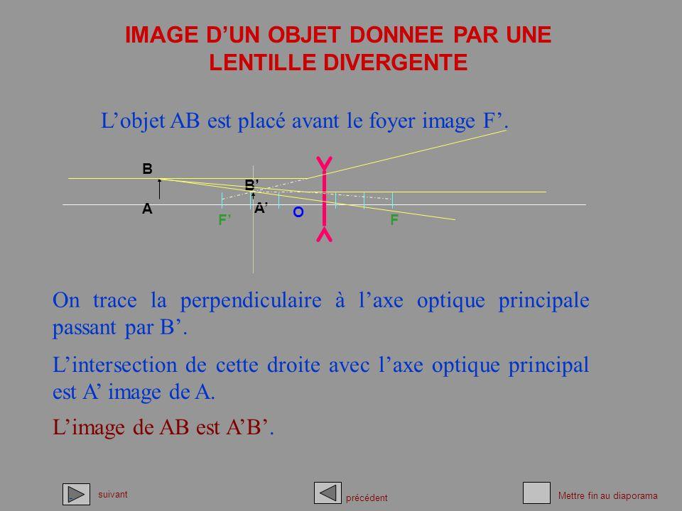 A IMAGE DUN OBJET DONNEE PAR UNE LENTILLE DIVERGENTE suivant précédent Mettre fin au diaporama Lobjet AB est placé avant le foyer image F. On trace la